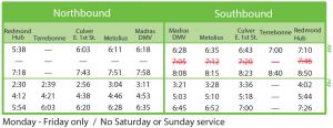 Route 22 Madras to Redmond schedule