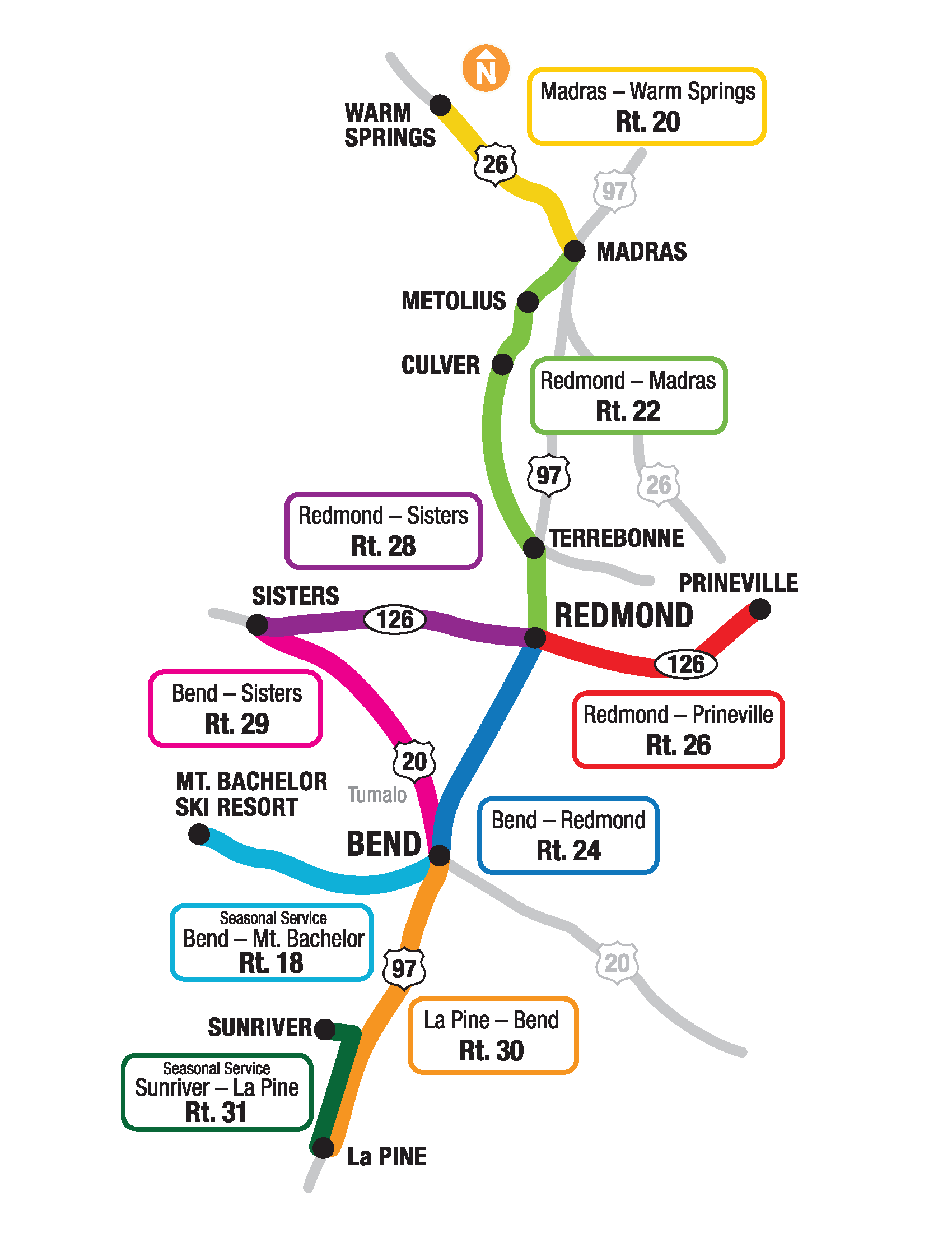 Regional System Map